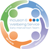Early Intervention Icon